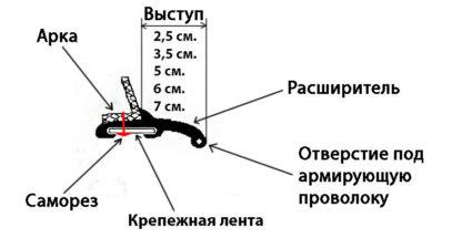 Расширители инструкция